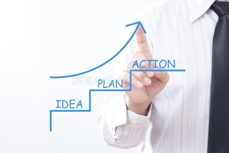 Geschäftsmannhahnpfeil, der oben mit IDEEN-PLAN-AKTIONS-Konzept zeigt lizenzfreie stockbilder