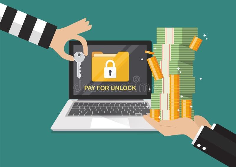 Geschäftsmannhand, die Banknote für das Zahlen des Schlüssels vom Hacker hält vektor abbildung
