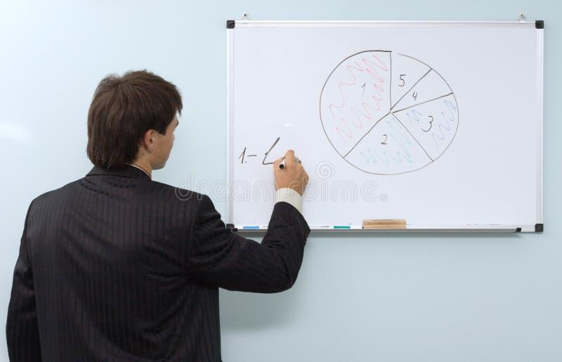 Geschäftsmannschreiben auf whiteboard stockfotos