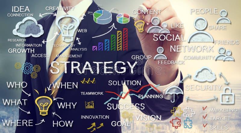 Geschäftsmannzeichnungs-Strategiekonzepte stockfotografie