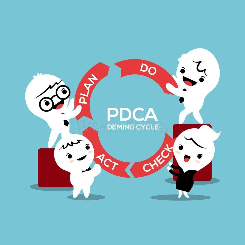 Geschäftsprozess pdca Plan tun Kontrolltaten-Kreiskonzept lizenzfreie abbildung