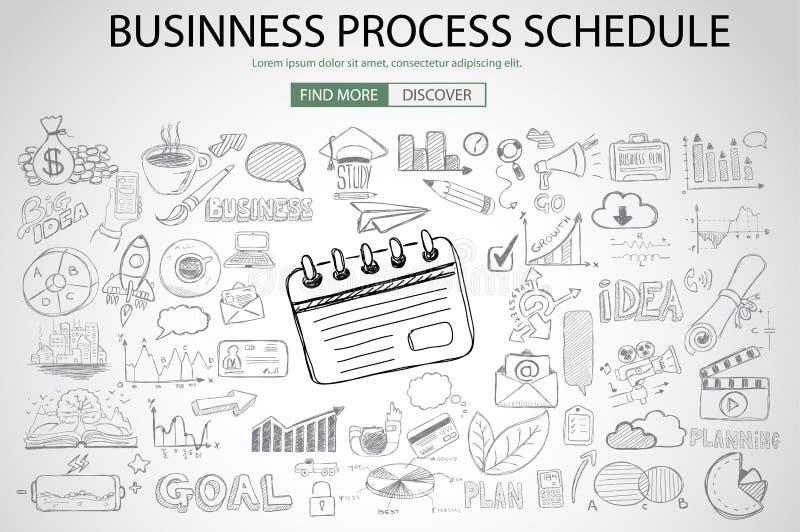 Geschäftsprozess-Zeitplan mit Gekritzeldesignart stock abbildung