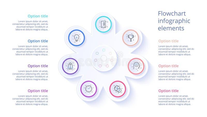 Geschäftsprozessablaufdiagramm infographics mit 7 Schrittsegmenten Circul stock abbildung