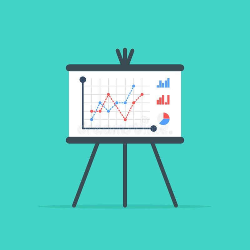 Geschäftsschautafel Flip-Chart mit wachsendem Diagramm, Diagramm Berichten Sie über Schirm mit Marktdaten-Statistikgeschäft vektor abbildung