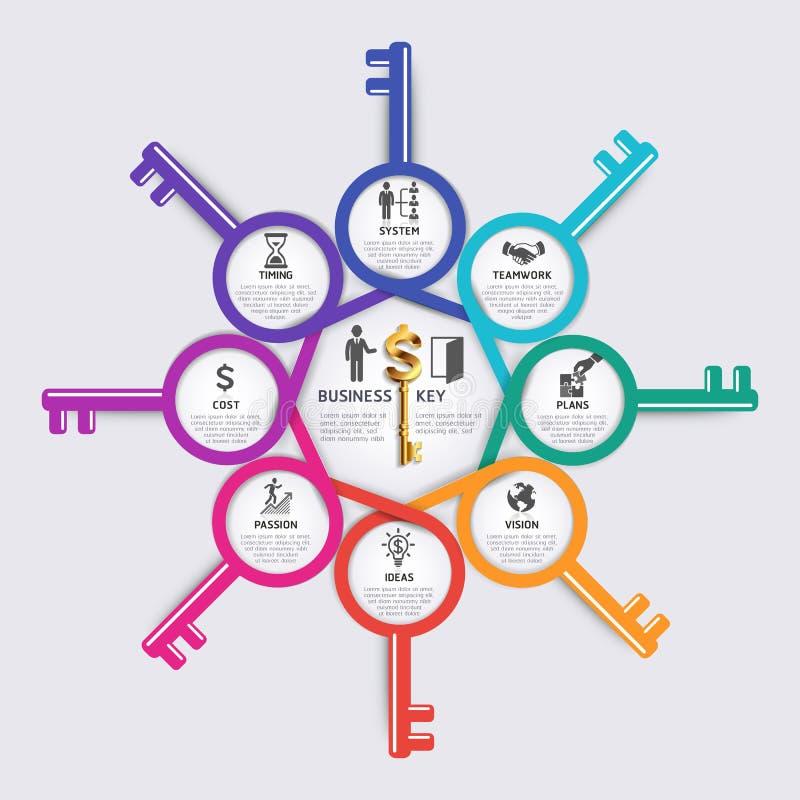 Geschäftsschlüsselkonzept infographics Designschablone vektor abbildung