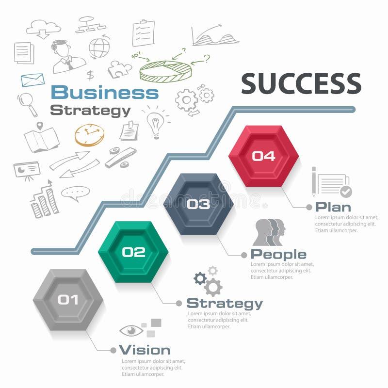 Geschäftsstrategie mit vier Schritten für Erfolg, Vektorgraphik stockfotos