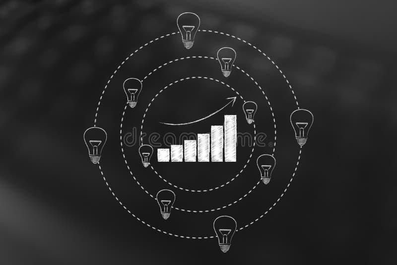 Geschäftswachstums-Diagrammstangen umgeben durch spinnende Ideen, R&D vektor abbildung