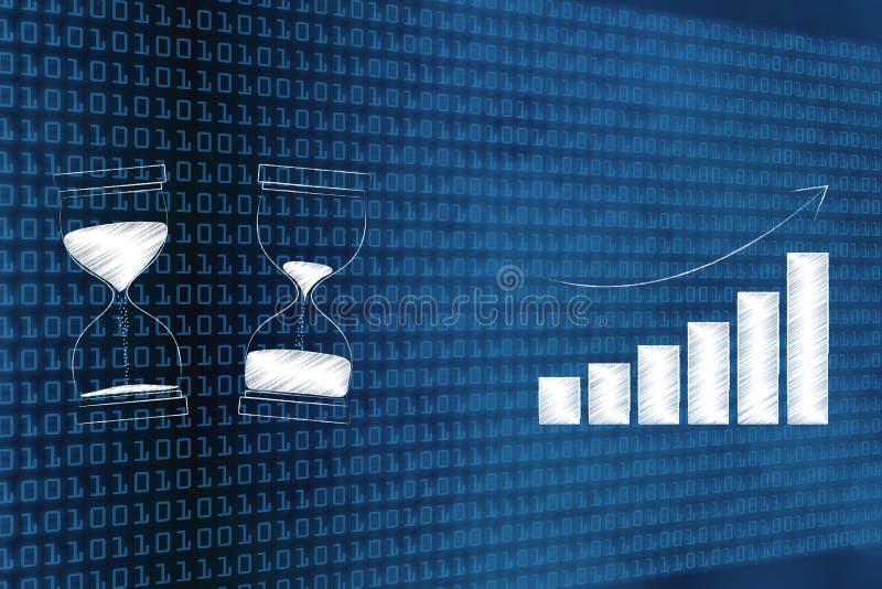 Geschäftswachstumsdiagramm nahe bei vor und nach den Sanduhren depic lizenzfreie abbildung