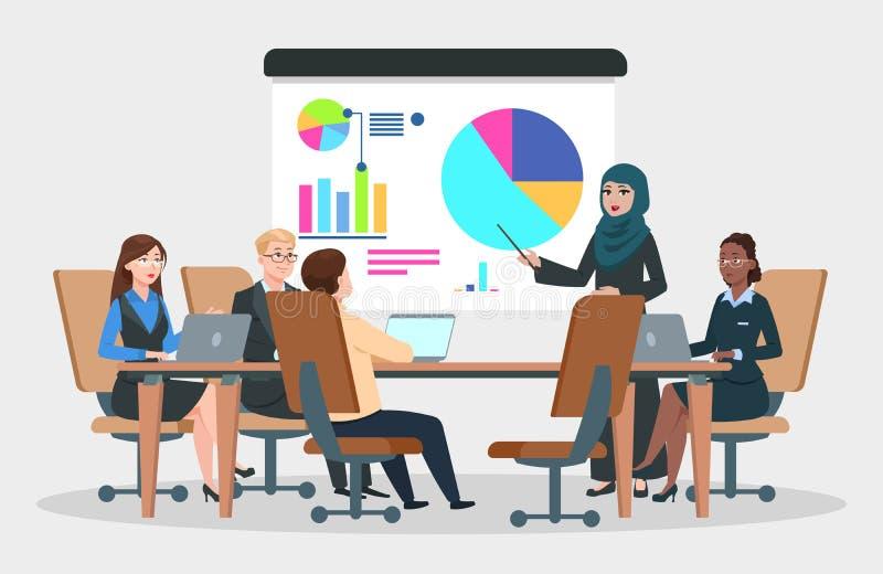 Gesch?ftstreffen-Vektor Arabische Geschäftsfrau an der Projektstrategie infographic Teamseminar, Darstellungskonferenz lizenzfreie abbildung