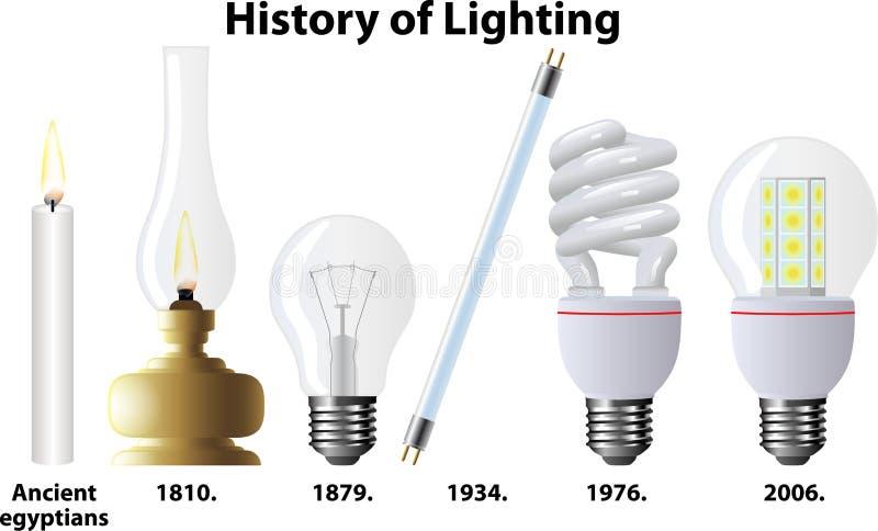 Geschichte der Beleuchtung stock abbildung
