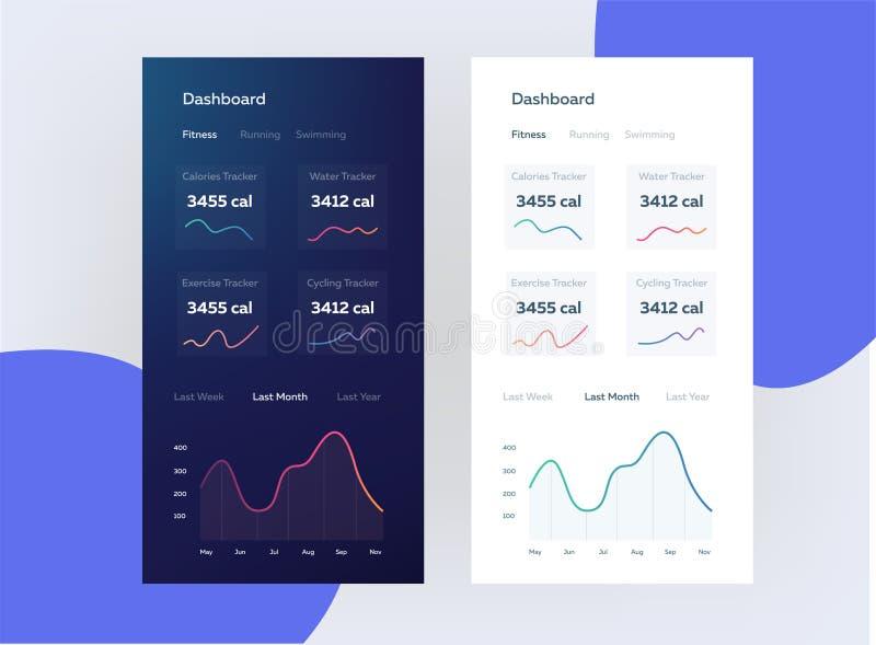 Geschiktheid app UI UX-ontwerp Webontwerp en mobiel malplaatje Infographic op voordelen van gezonde levensstijl stock illustratie