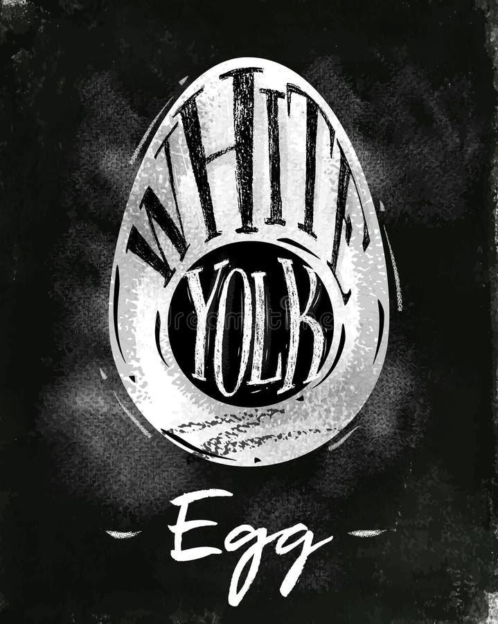 Gesso di schema di taglio dell'uovo illustrazione di stock
