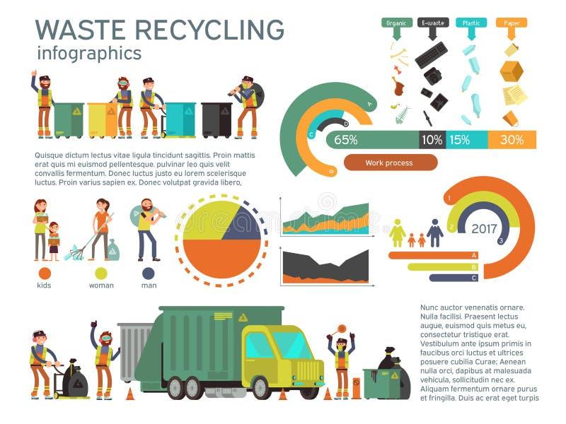 Gestão de resíduos e recolha de lixo para reciclar o vetor infographic ilustração stock