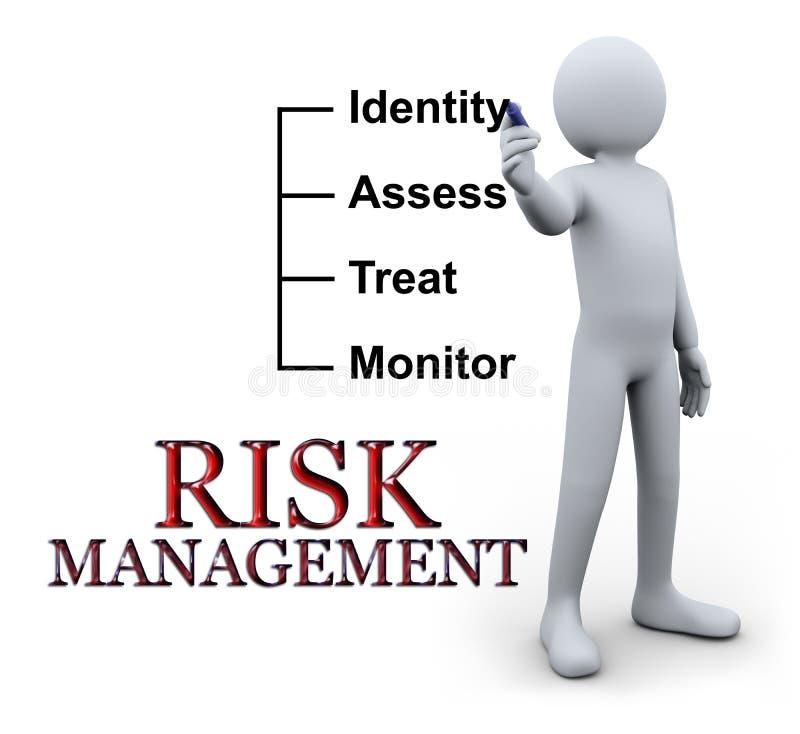 gestão de riscos da escrita do homem 3d ilustração do vetor