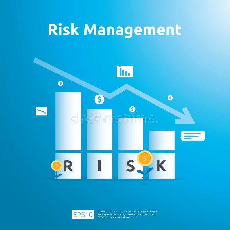 Gestão de riscos e identificação financeira a avaliação e o desafio no negócio a impedir protegem análise de desempenho da ilustração do vetor