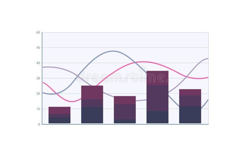 Gestapeld staafdiagram met lijngrafiek vector bedrijfsanalyticsbeeld vector illustratie