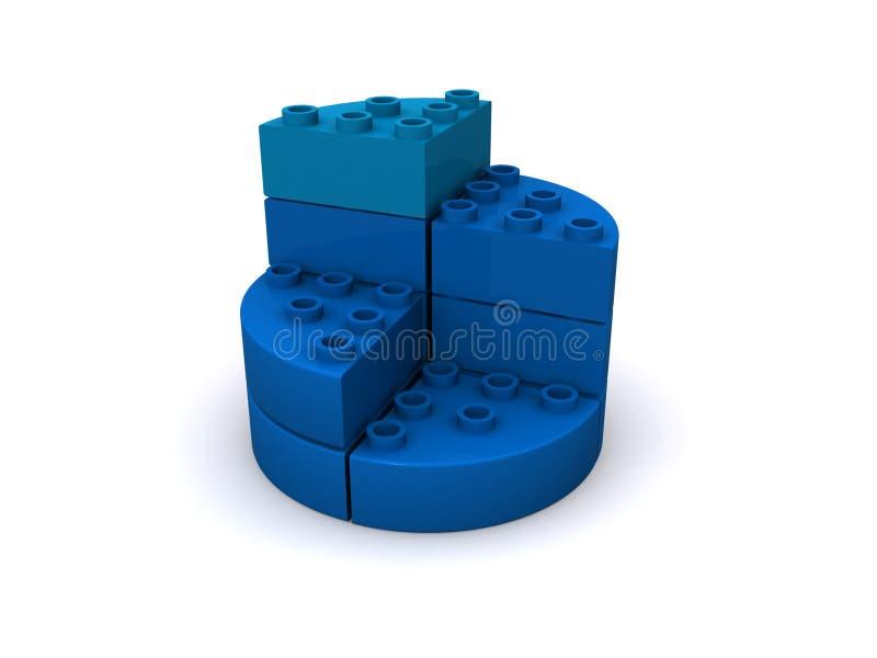 Gestapeltes SpielzeugKreisdiagrammdiagramm stock abbildung