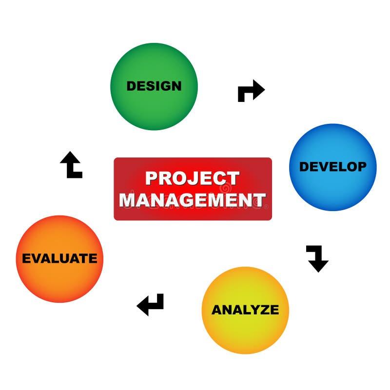 Gestión de proyectos stock de ilustración