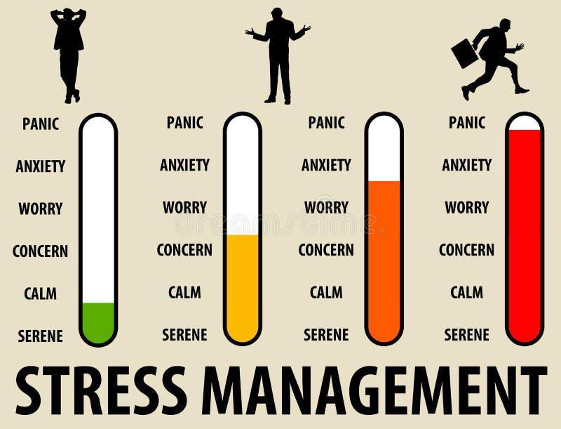 Gestión del estrés libre illustration