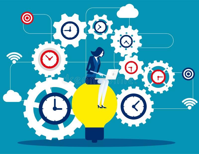 Gestión, empresaria que se sienta en bulbo y productividad de tiempo, ejemplo del vector del negocio del concepto, historieta pla libre illustration