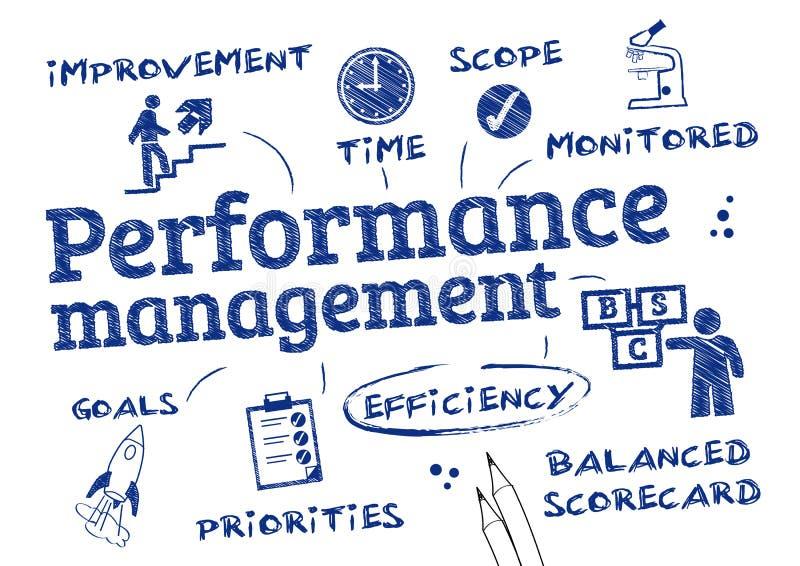 Gestione delle prestazioni illustrazione di stock