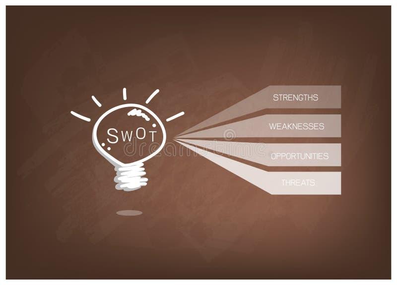 Gestione di strategia di analisi dello SWOT per il business plan royalty illustrazione gratis