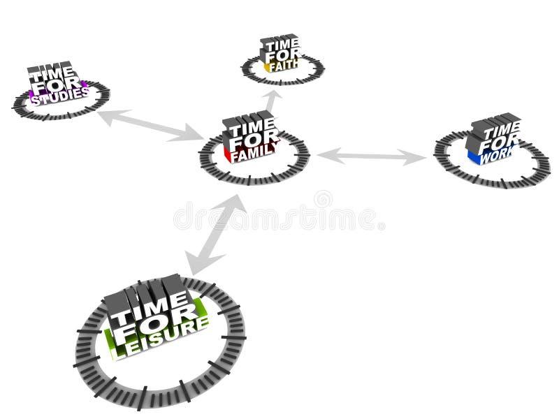 Gestione di tempo illustrazione di stock