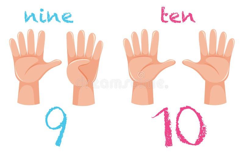 Gesto de mão do número no fundo branco ilustração do vetor