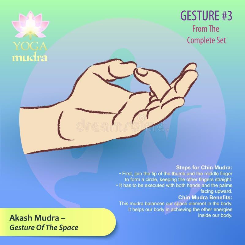 3 gestos de Mudras de la yoga stock de ilustración