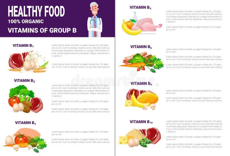 Download Gesunde Lebensmittel Infographics-Produkte Mit Vitaminen Und Mineralien, Gesundheits-Nahrungs-Lebensstil-Konzept Vektor Abbildung - Illustration von element, graphik: 90225234