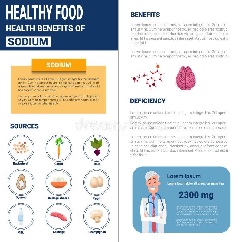 Download Gesunde Lebensmittel Infographics-Produkte Mit Vitaminen Und Mineralien, Gesundheits-Nahrungs-Lebensstil-Konzept Vektor Abbildung - Illustration von milch, medizinisch: 90225791