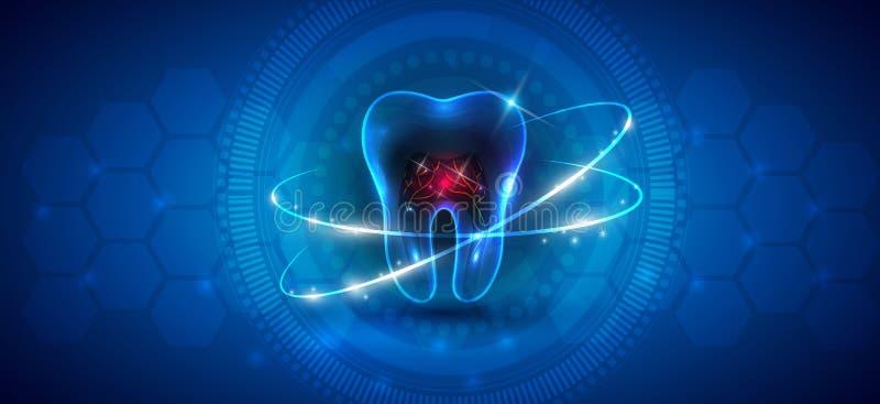 Gesunde Zahnikonen-Zusammenfassungsbehandlung lizenzfreie abbildung