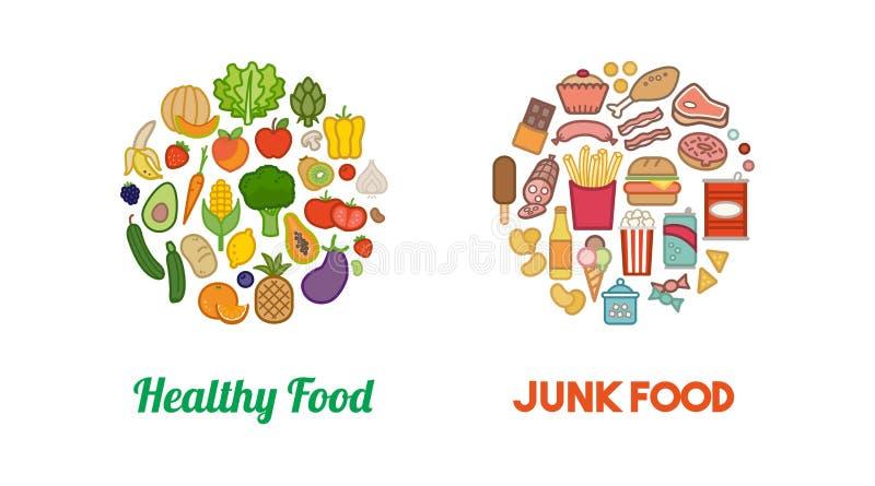 Gesundes Gemüse und ungesunde Fertigkost vektor abbildung
