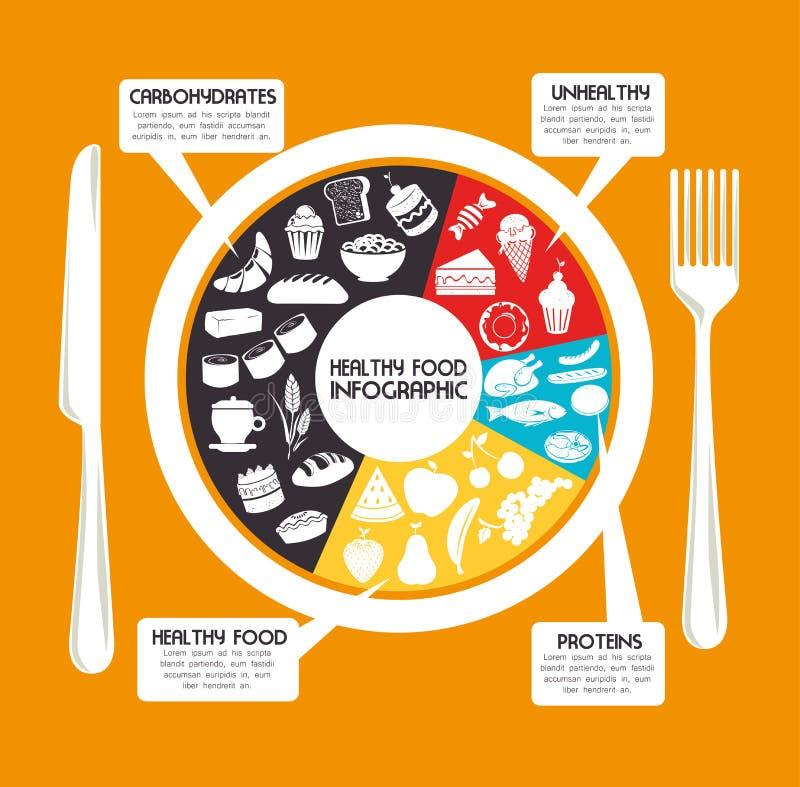 Gesundes Lebensmitteldesign stock abbildung
