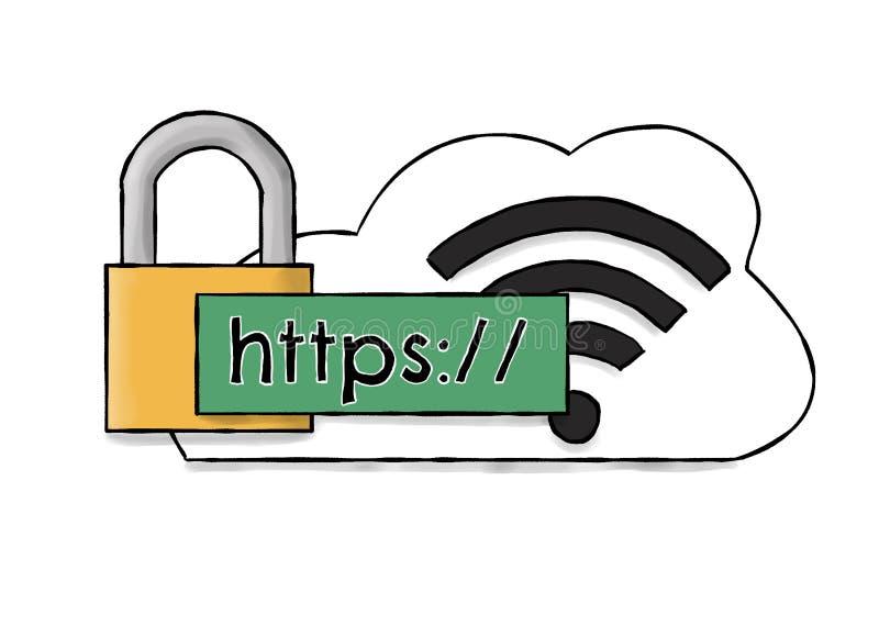 Getrokken de Wolkenhand van HTTPS WIFI royalty-vrije stock foto