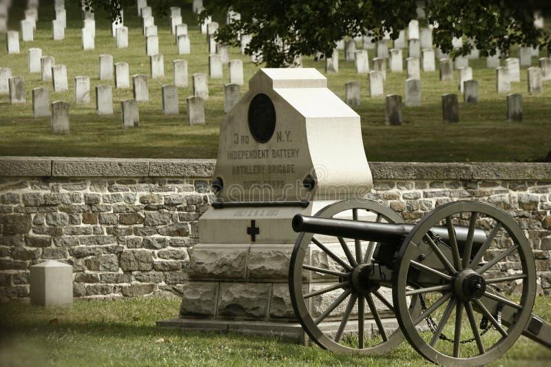 gettysburg στρατιωτικό εθνικό πάρκ&omic στοκ φωτογραφία με δικαίωμα ελεύθερης χρήσης