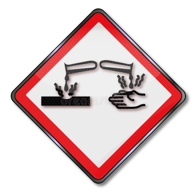 Gevaar van verwonding en schade aan metaal door zuur stock illustratie