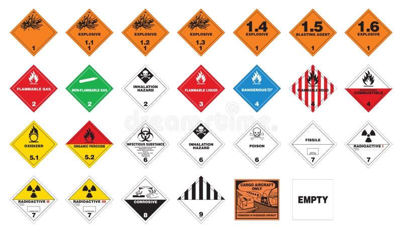 Gevaarlijke materialen - Etiketten Hazmat stock illustratie