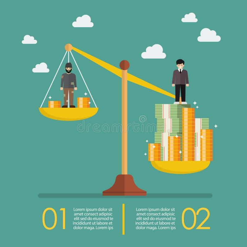 Gewichtsschaal tussen infographic rijke man en de slechte mens royalty-vrije illustratie