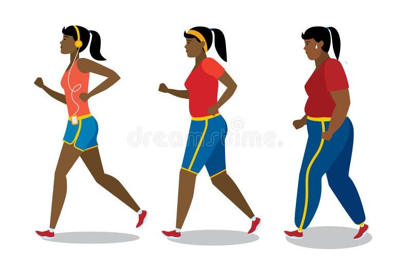 Gewichtsverluststadien auf Weiß stock abbildung