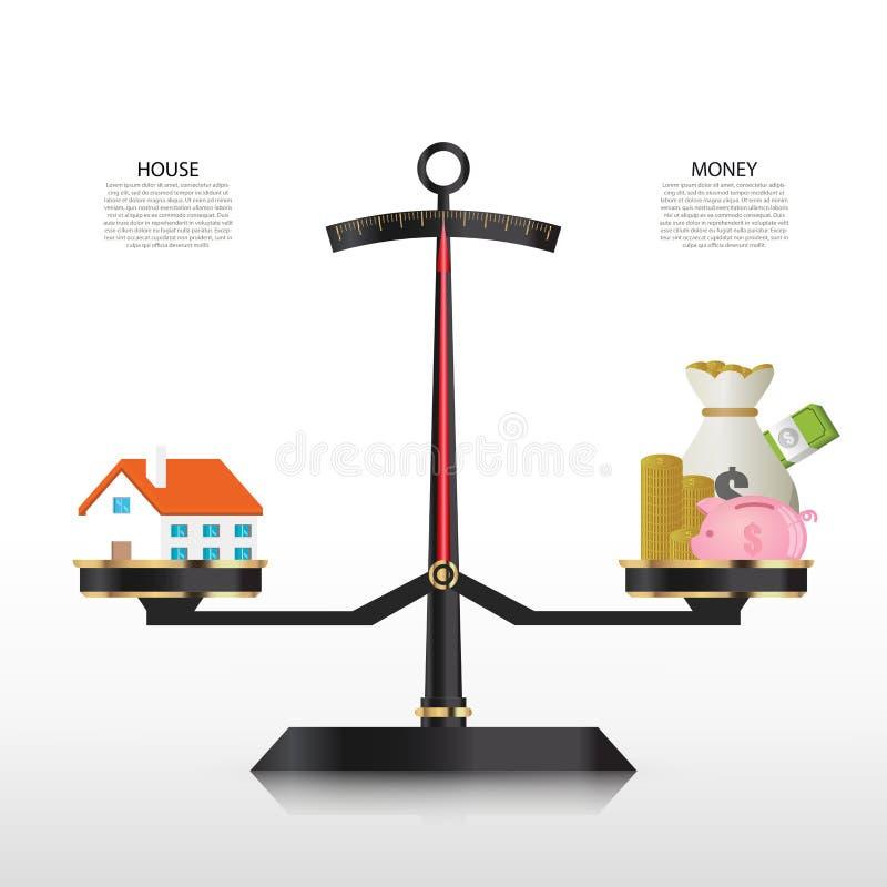 Gewichtung der Skala Haus und Geld Idee, Zeitachse mit Pfeil anzuzeigen stock abbildung