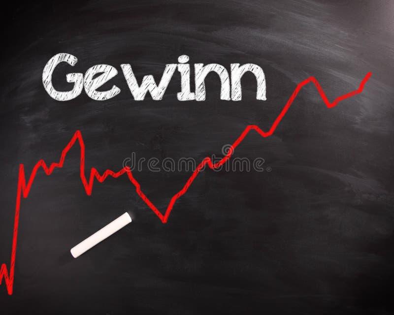 Gewinn oder Gewinn Rate Graph auf schwarzer Tafel lizenzfreie abbildung