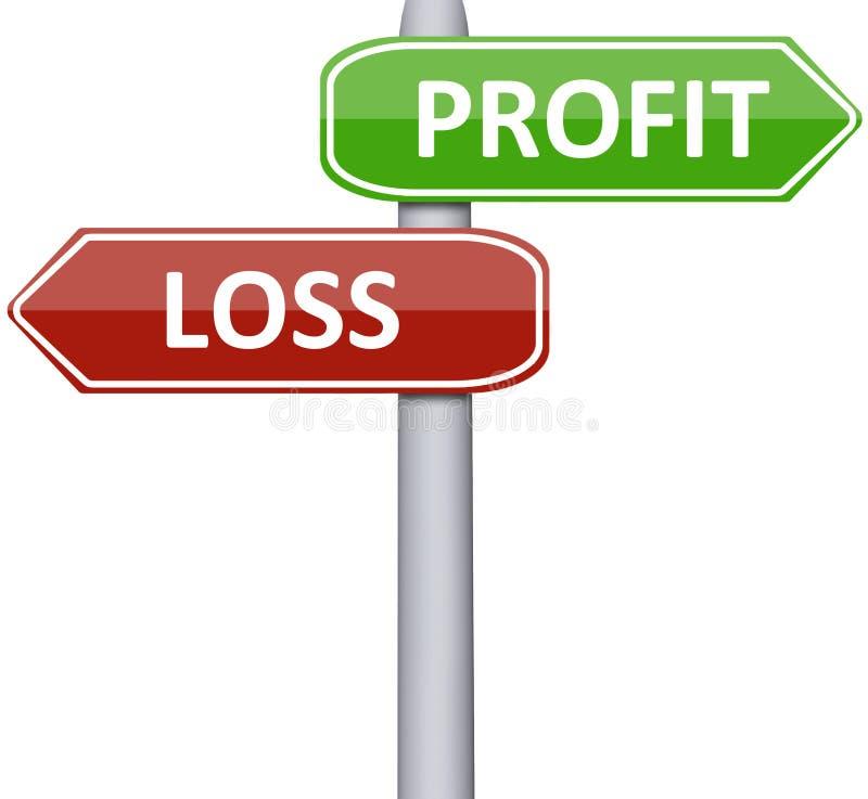 Groß Gewinn Und Verlust Tabelle Bilder - Bilder für das Lebenslauf ...