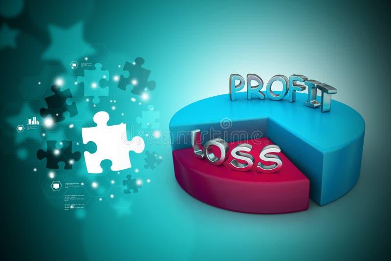 Gewinn- und VerlustKreisdiagramm lizenzfreie abbildung