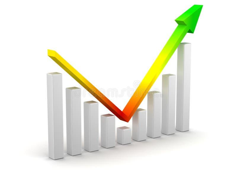 Gewinn-Verlust und profitieren dann Gewinn lizenzfreie abbildung