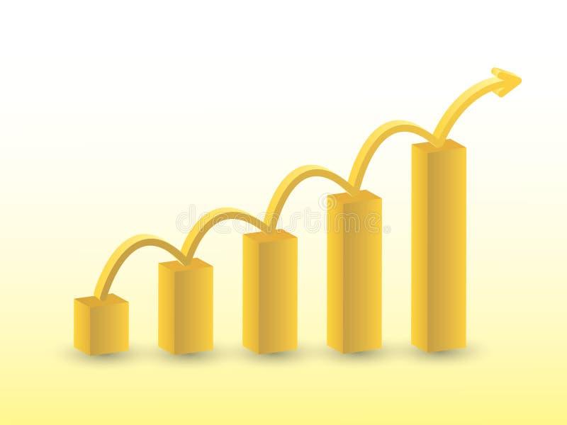Gewinn-Wachstums-Fluss unter Verwendung des Balkendiagramms für erfolgreiche Firmenvektorillustration in der goldenen Farbe für G stock abbildung