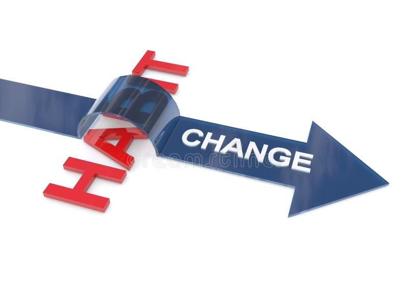Gewohnheit und Veränderung vektor abbildung