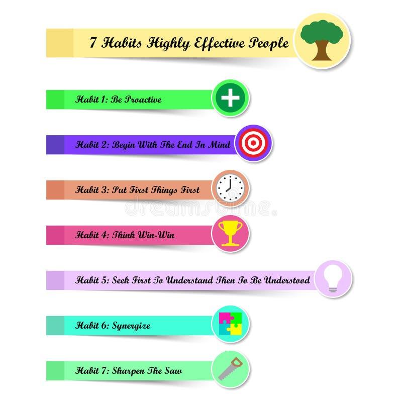 7 Gewohnheits-in hohem Grade effektive Leute als klebrige Anmerkungen vektor abbildung
