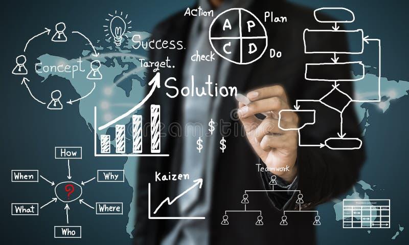 Gezeichnetes Ziel des Konzeptes Geschäft für Lösungserfolg an oben lizenzfreies stockbild