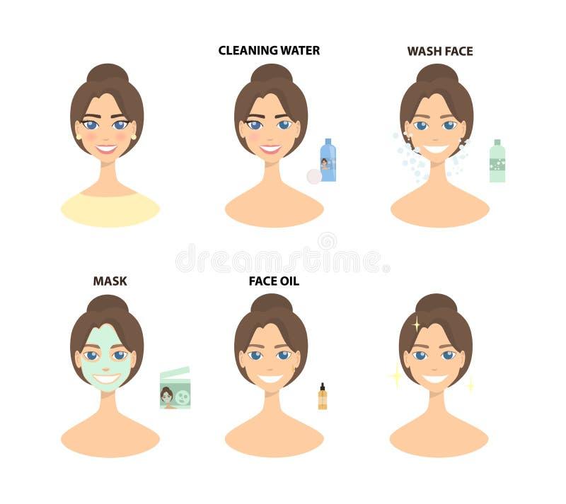 Gezicht het schoonmaken reeks vector illustratie